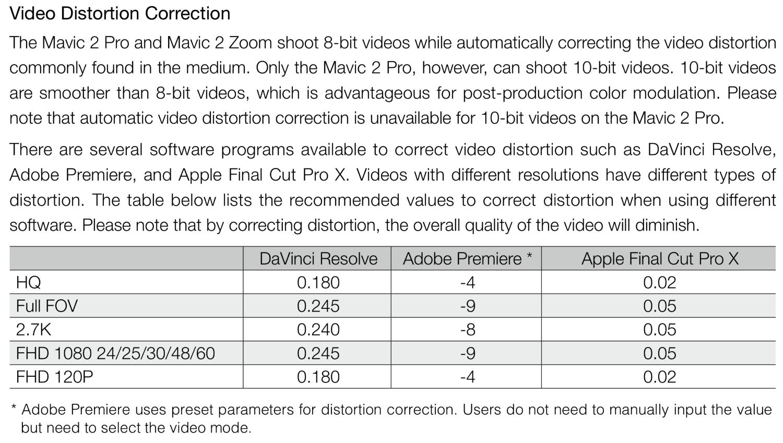 Lens distortion Official Correction | DJI Mavic Drone Forum